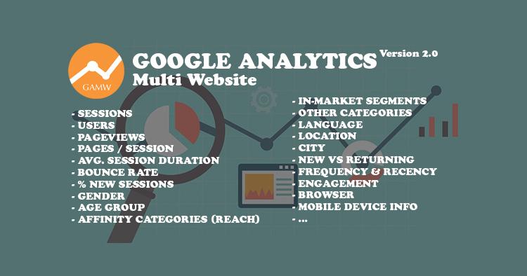 Google Analytics Multi Website