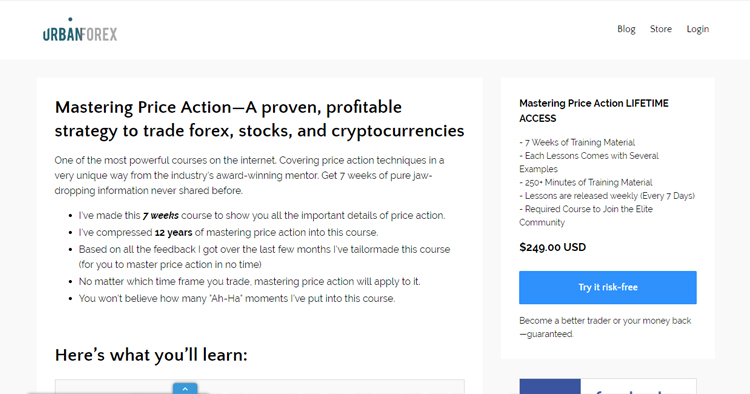 Mastering Price Action Course