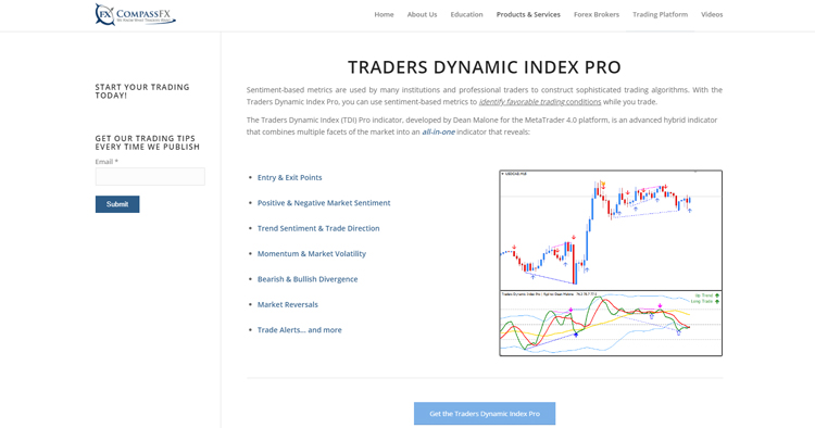 TRADERS DYNAMIC INDEX PRO